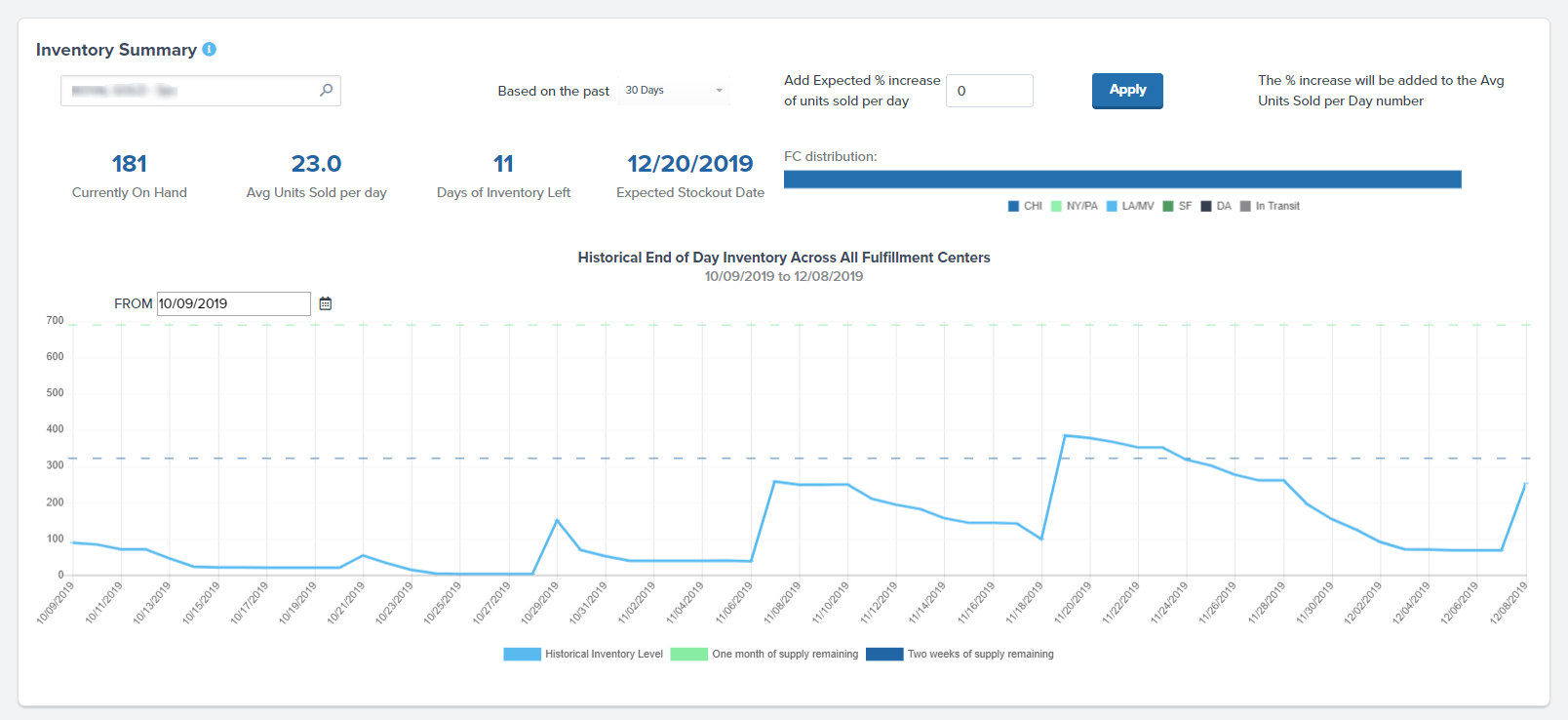 inventory summary and turnover from ShipBob's analytics tool